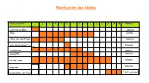 IV/Planification du travail et des différentes tâches  planification-des-taches-300x168